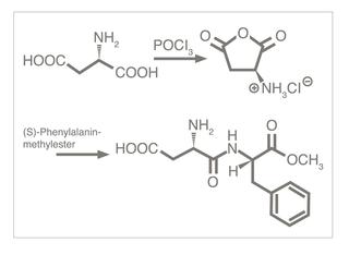 Die Strukturformel von Aspartam (E-951)